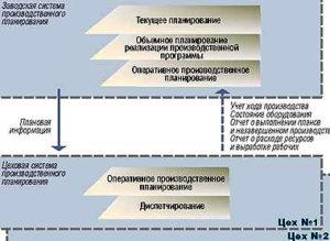 tradizionnaya_metodika